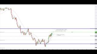 FOREX - AstroFX Technical Tuesday Volume 42