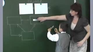 Сетевой мастер-класс «Системно-деятельностный подход как технологическая основа ФГОС НОО»