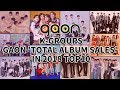 [TOP 10] K-GROUPS GAON 'TOTAL ALBUM SALES' IN 2018