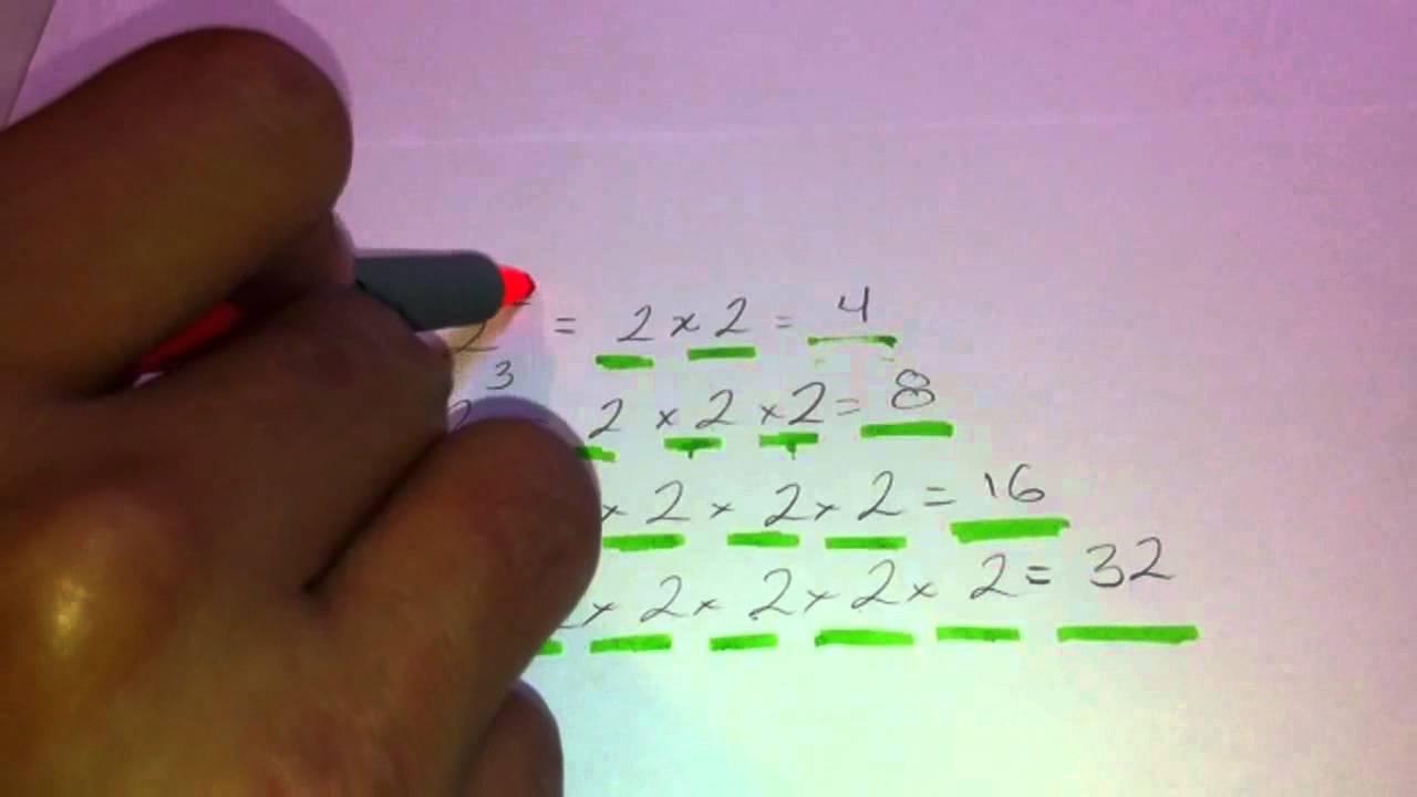 Potencias - Matemáticas básicas - YouTube