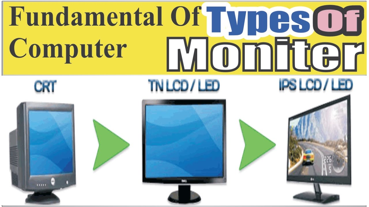 What are the types of monitor
