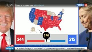 Николай Злобин: что будет значить победа Трампа для России?