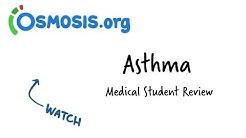 Asthma | Clinical Presentation
