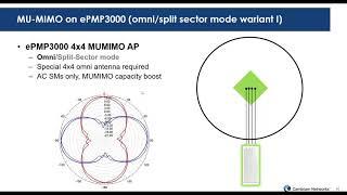 MU MIMO: come funziona su ePMP3000 e perche' migliora le prestazione della rete ePMP