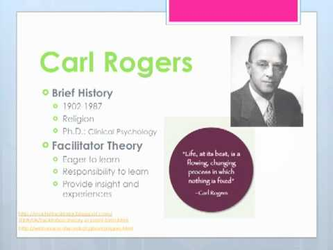 Theories of Teaching and Learning