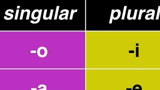 Italian Nouns: Singular to Plural