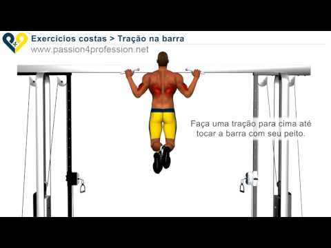 КрылЬя на турнике Workout trening