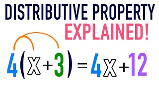 Distributive Property of MuĮtiplication Explained!