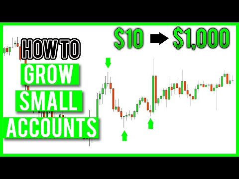 The SECRET to growing a small Forex account
