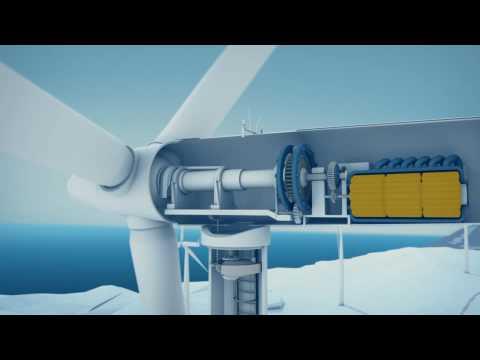 Wind power explained