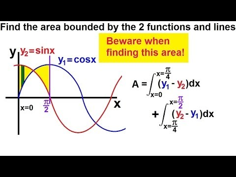 Ap ab no calculator,finding area of region between two more curves.