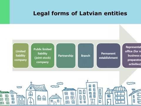 Company formation in Latvia