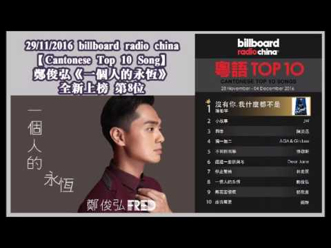 20161129 billboard radio china【Cantonese Top 10 Song】鄭俊弘《一個人的永恆》全新上榜 第8位