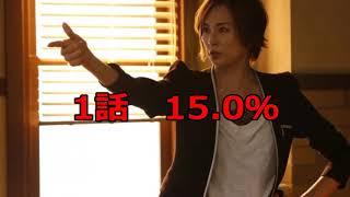 2018年10月11日(木)に放送開始したテレビ朝日の木曜ドラマ『リーガルV...