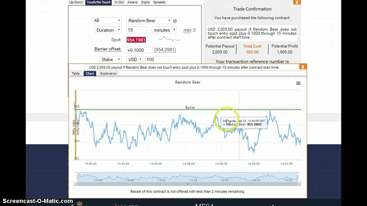 Win with binary money minute 5 strategy option to how and also hedef online forex forum