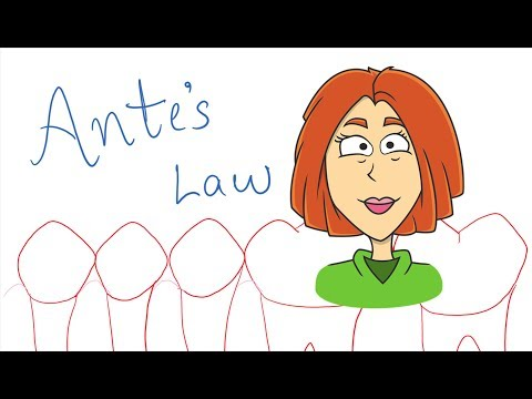 What is Ante's law? (FPD)