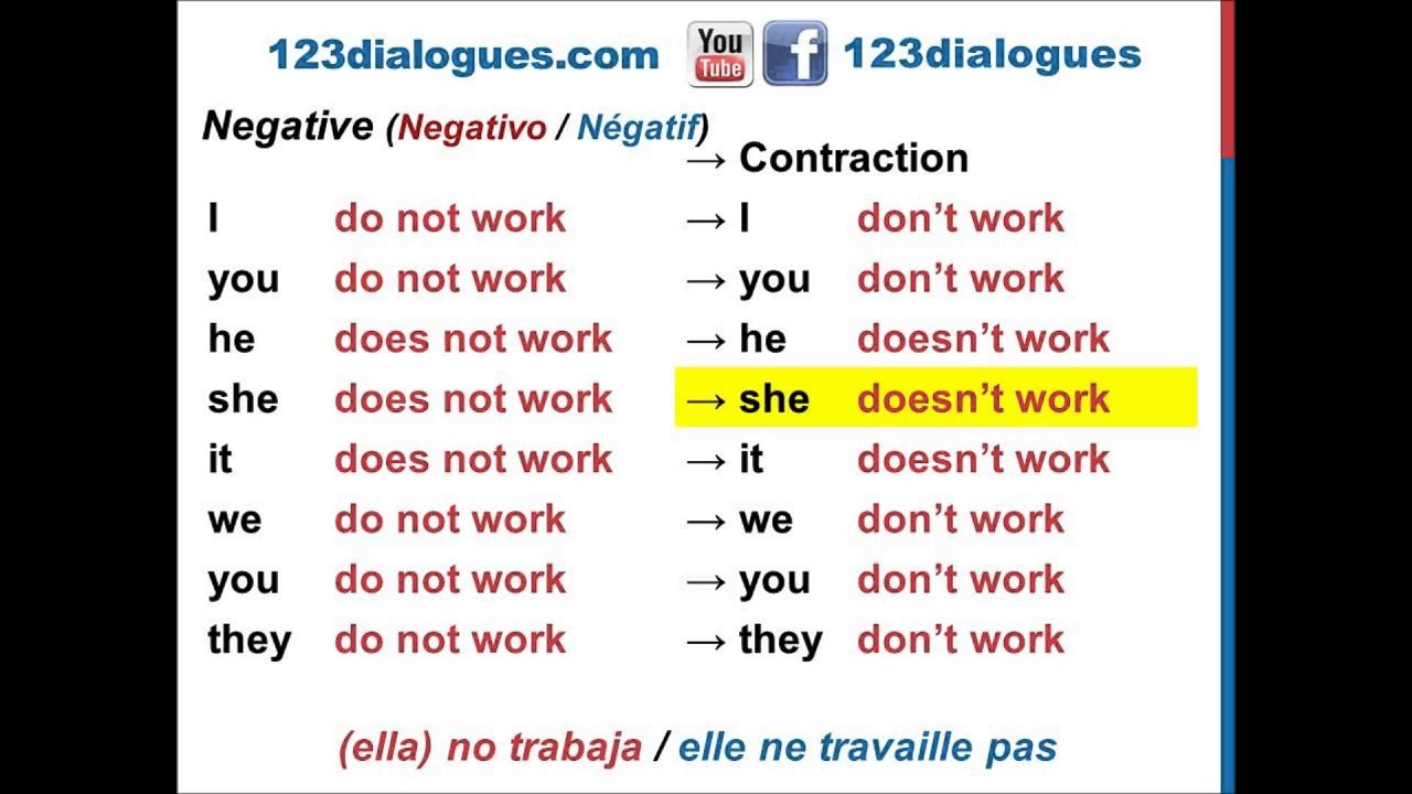 Curso de inglés 30 - Conjugar Verbos en el presente en