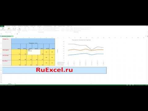 Как оставить комментарии к формулам в программе Excel