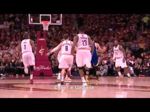 Видео Сан-Антонио – Миннесота. Обзор матча (Баскетбол. НБА