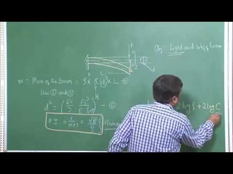 Numerical: Cantilever beam (High stiffness & light weight)1