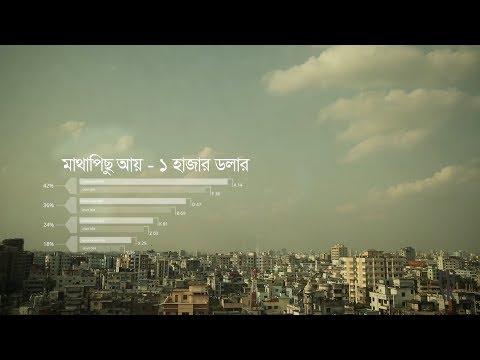 Health Sector of Bangladesh