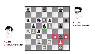 Game of the Day: Grischuk - Caruana / Candidates 2018 / Round 14 /