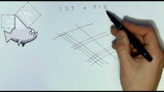Alex Bellos demonstrates a very cool, and strange way to multiply