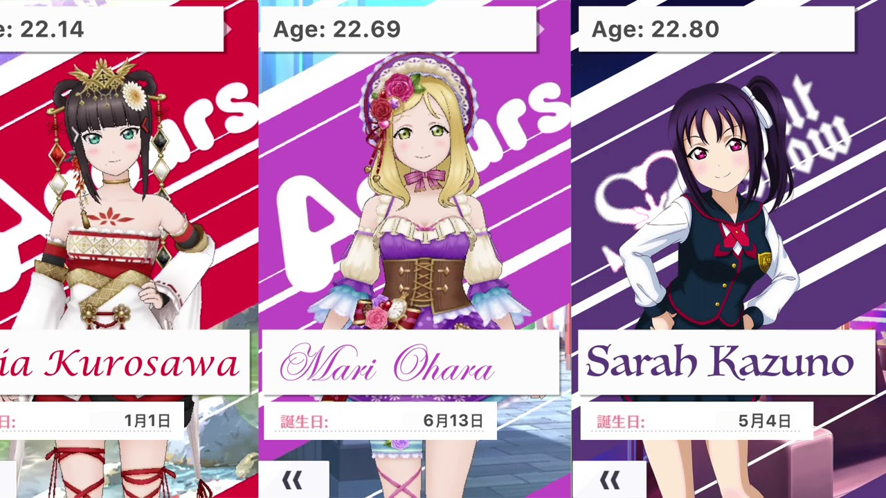 How Old Are the Love Live! Girls in 2021?