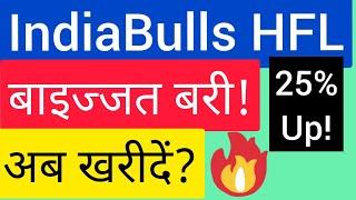 INDIABULLS HOUSING FINANCE SHARE TARGET | INDIABULLS PIL ALLEGATIONS | INDIABULLS HOUSING FIN TARGET