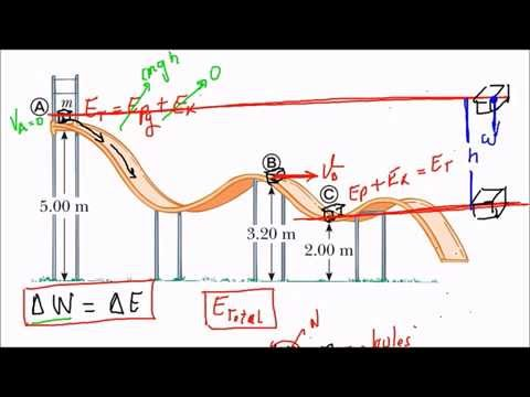 Ejemplos de energia mecanica yahoo dating