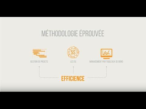 PerfoSTRATEGIK - Descormiers intelligence d'affaires