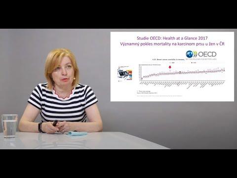 Záznam z živého přenosu: PARP inhibitory v léčbě karcinomu prsu