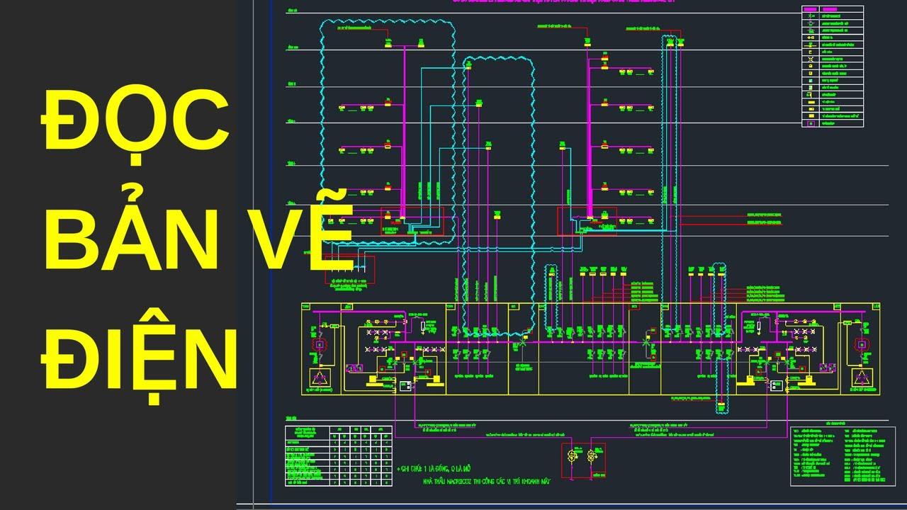 Hướng dẫn đọc bản vẽ Điện theo tiêu chuẩn IEC – Khóa học cho kỹ sư cơ điện 2017 – vietmep.com
