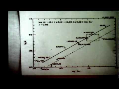 Van Allen Hypothesis.wmv