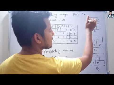 Thinning and Thickening with Example in Hindi | Digital Image Processing