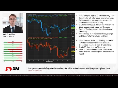 Forex News: 18/12/2018 - Dollar and stocks slide as Fed meets; kiwi jumps on upbeat data