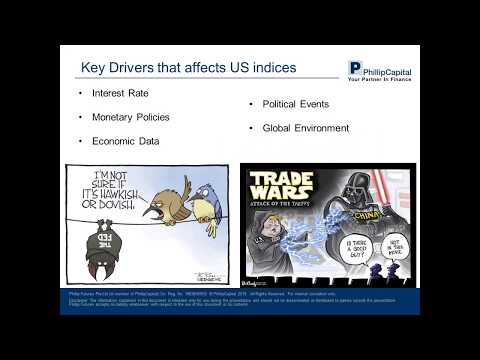 Themes, Drivers and Opportunities in US Equity Indices Futures