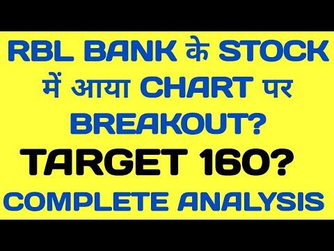 RBL BANK SHARE NEWS.RBL BANK SHARE PRICE.RBL BANK SHARE LATEST NEWS.RBL BANK SHARE PRICE TARGET - YouTube