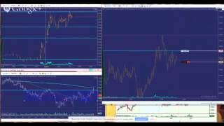 Обучение биржевой торговле: Запись практического занятия в закрытой группе с комментариями
