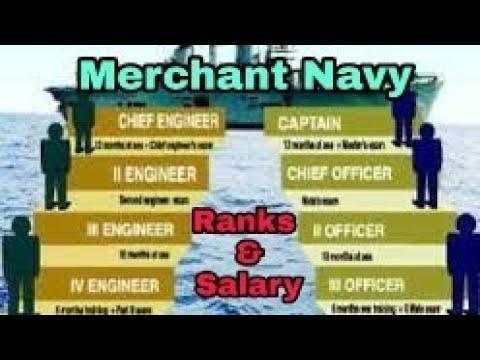 Merchant Navy Ranks & Salary.