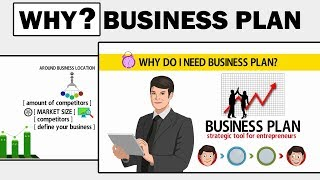 Determining Why do You Need Business Plan?