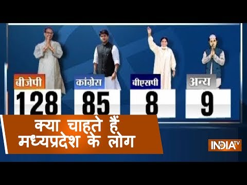 India TV-CNX Opinion Poll: BJP likely to win 128 seats, Shivraj Chouhan set for record fourth term