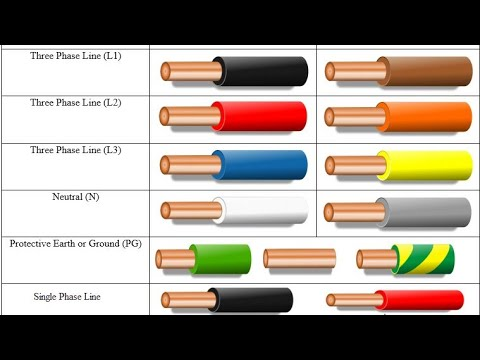 electric cable colour code on painting colours, carpet colours, blue colours, lens colours,