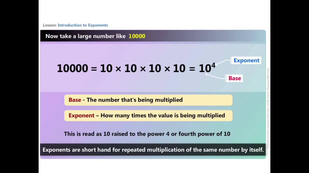 hight resolution of Exponents and Powers - Math class 7 - CBSE   NCERT - YouTube