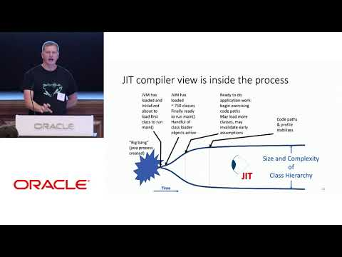 JIT and AOT in the JVM with Ma...