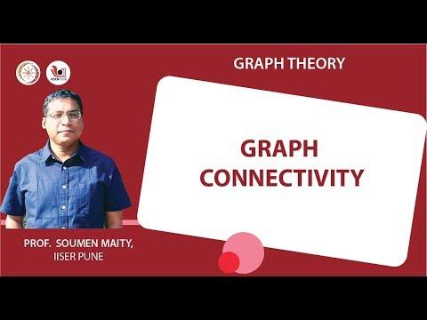 Lecture 12 Part 1  Graph Connectivity