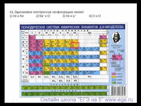 Дистанционные курсы по химии