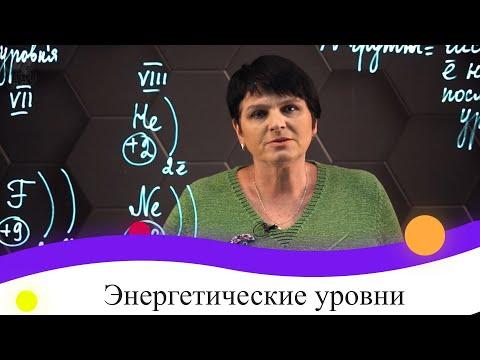Энергетические уровни атома видеоурок