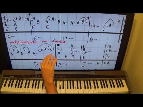 Piano Lesson - How To Play Tuesday's Gone