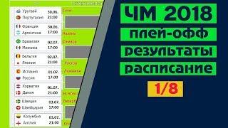 Чемпионат мира 2018. Плей-офф. 1/8. Результаты. Расписание. Франция Аргентина. Португалия Уругвай.